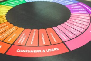 Fueling Personalisation: Opportunities for Organisations to Advance (Part 1)