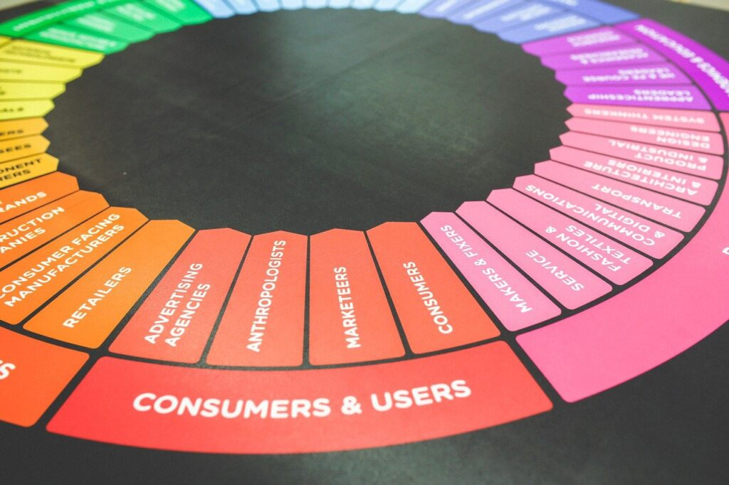 Fueling Personalisation: Opportunities for Organisations to Advance (Part 2)
